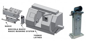 MAGIC-BUSHING-SYSTEM