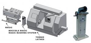 MAGIC-BUSHING-SYSTEM